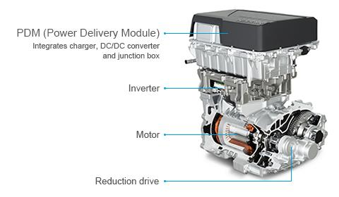 Nissan diagram of inverter and motor within their EVs (electric cars)