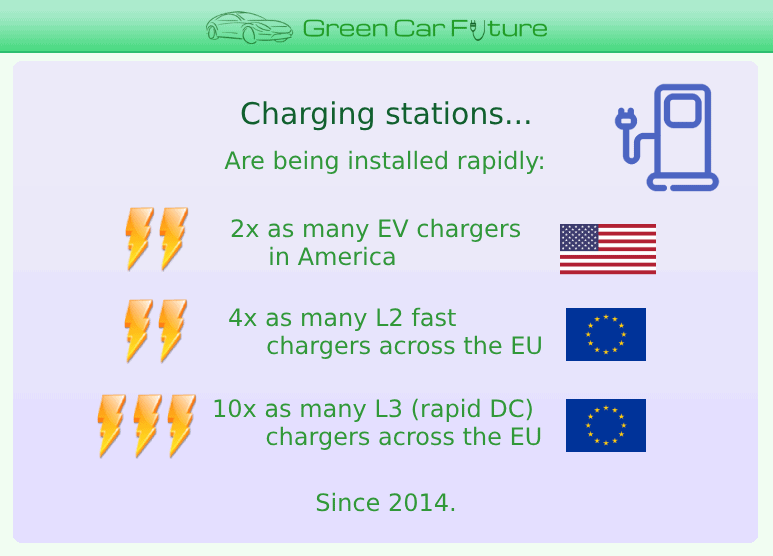 The 'Charging stations' part of our 'The Rise of Market-Disrupting Electric Cars' infographic